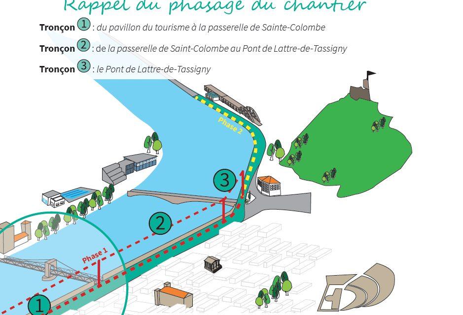 Voie verte le long du Rhône à Vienne: les travaux démarrent le 12 février