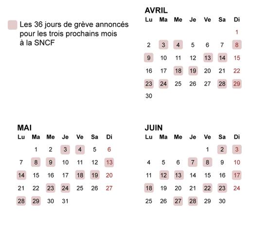 Trente six jours au total, grève perlée annoncée à la SNCF : le