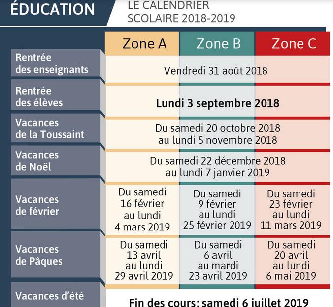 Vacances scolaires: le calendrier 2018/2019 dévoilé