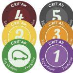 Pollution à l'ozone : Lyon opte dès demain 6 heures pour la circulation différenciée, 65 % des véhicules exclus !