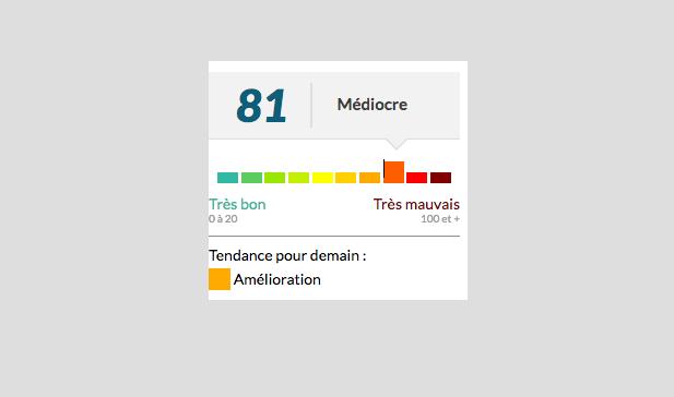 La vignette Crit'air obligatoire pour la 1ère fois dans le Nord-Isère :  de la vigilance orange  à la vigilance rouge