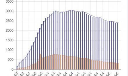9 % de patients de moins en réanimation hier en Auvergne-Rhône-Alpes : le chiffre qui pourrait faire pencher la balance ?