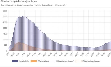"""Covid-19-L'électrochoc Véran va-t-il permettre d'éviter la courbe en """"U"""" en Auvergne-Rhône-Alpes ?"""