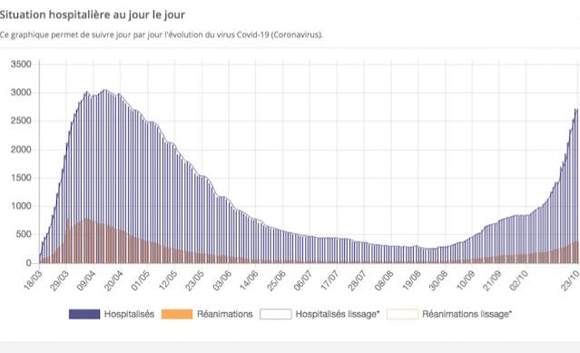 Couvre-feu en Isère : la préfecture détaille toutes les contraintes, elles sont nombreuses…