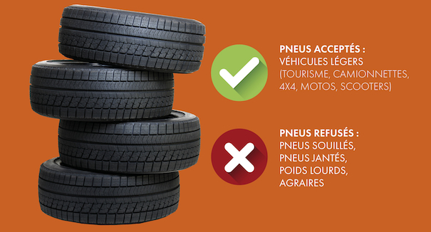 Collecte antomnale de pneus usagés dans les déchèteries de Vienne Condrieu Agglomération